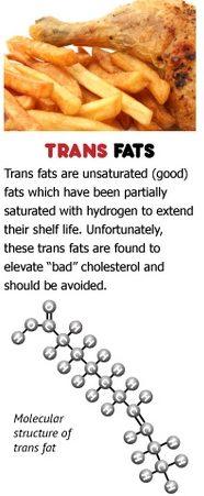 Trans fats fatty acids